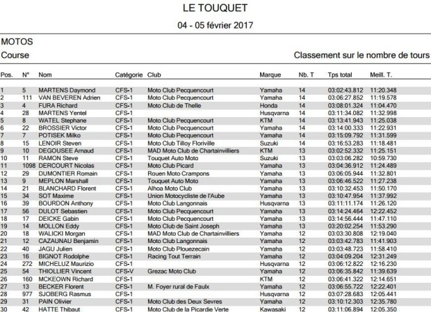 2017-touquet-results